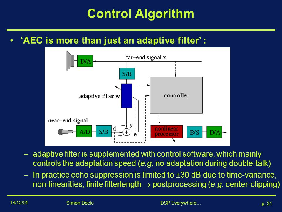 Control Algorithm 'AEC is more than just an adaptive filter' :