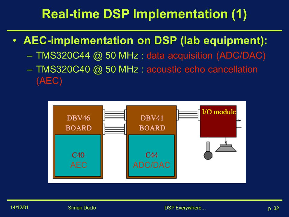 Real-time DSP Implementation (1)