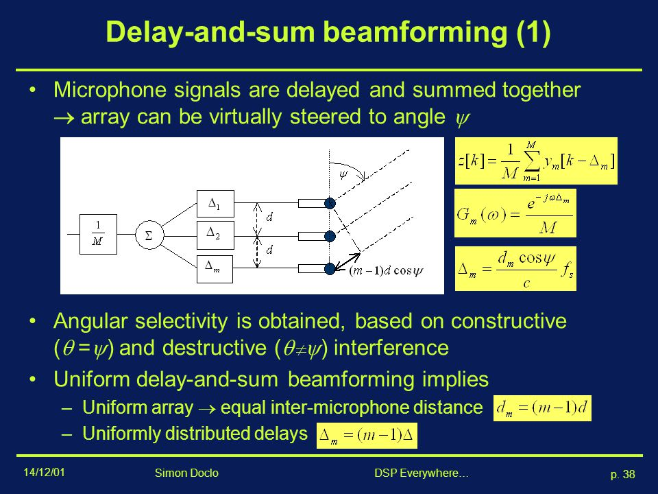 Delay-and-sum beamforming (1)