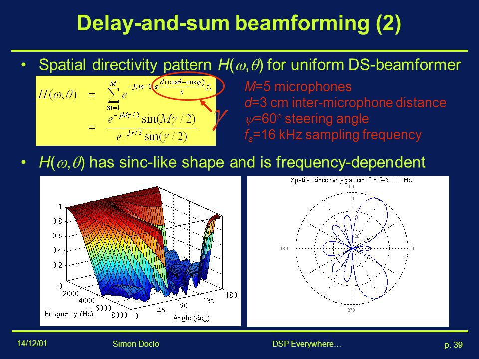 Delay-and-sum beamforming (2)