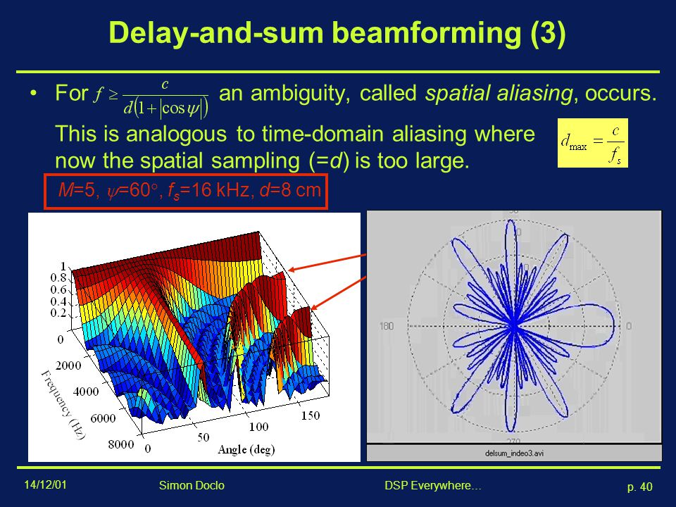 Delay-and-sum beamforming (3)