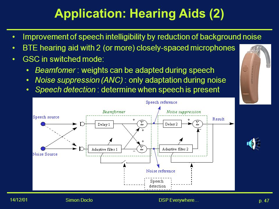 Application: Hearing Aids (2)