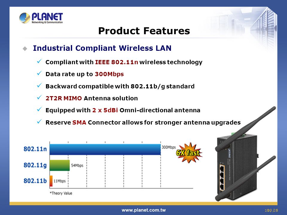 Product Features Industrial Compliant Wireless LAN