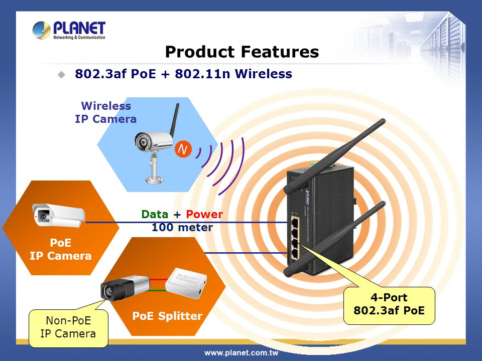 Product Features 802.3af PoE + 802.11n Wireless Wireless IP Camera