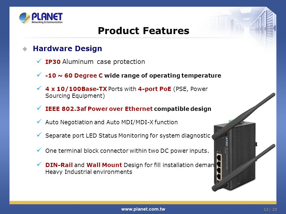 Product Features Hardware Design IP30 Aluminum case protection