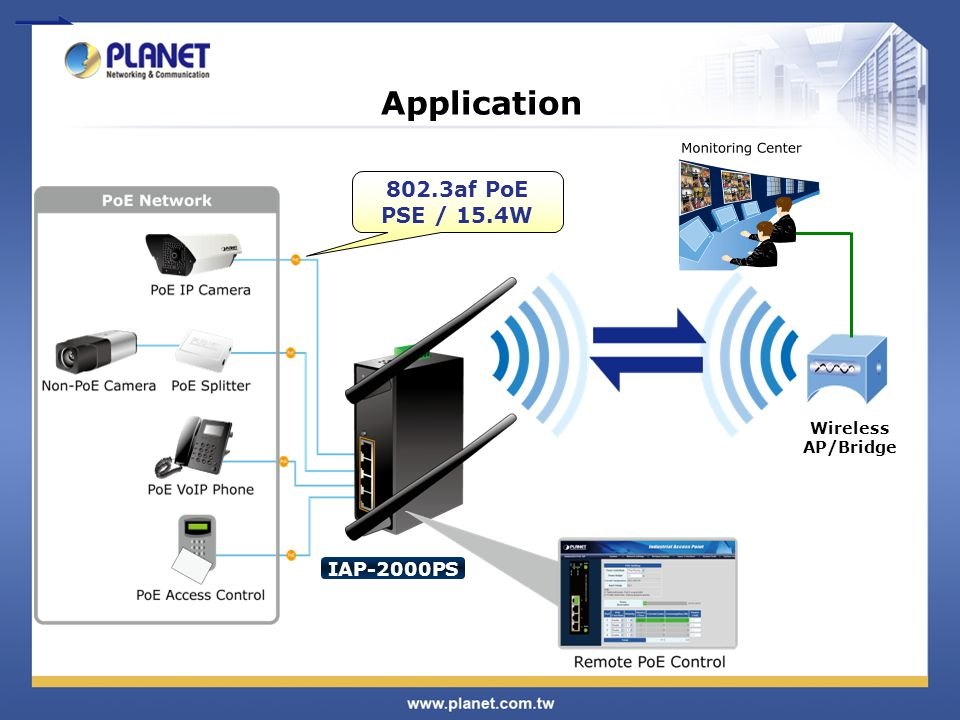 Application 802.3af PoE PSE / 15.4W Wireless AP/Bridge IAP-2000PS