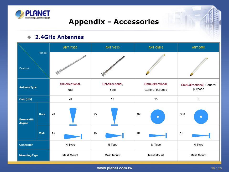 Appendix - Accessories