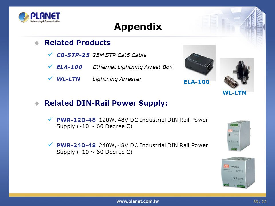 Appendix Related Products Related DIN-Rail Power Supply: