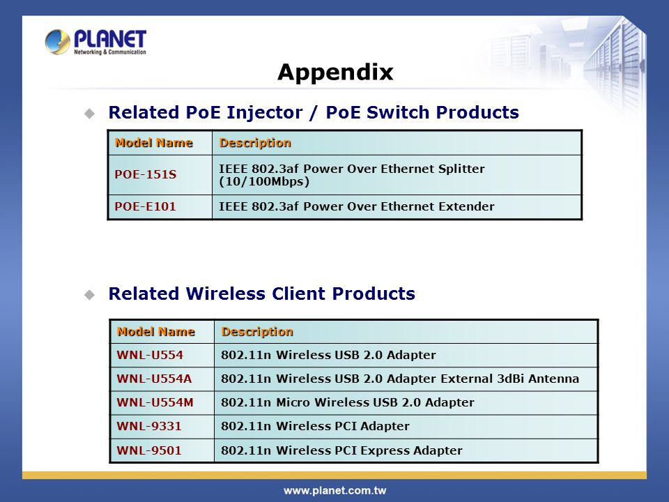 Appendix Related PoE Injector / PoE Switch Products