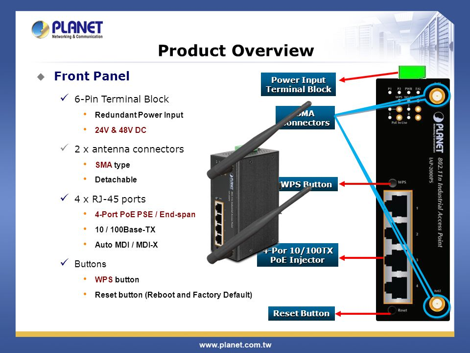 Product Overview Front Panel 6-Pin Terminal Block