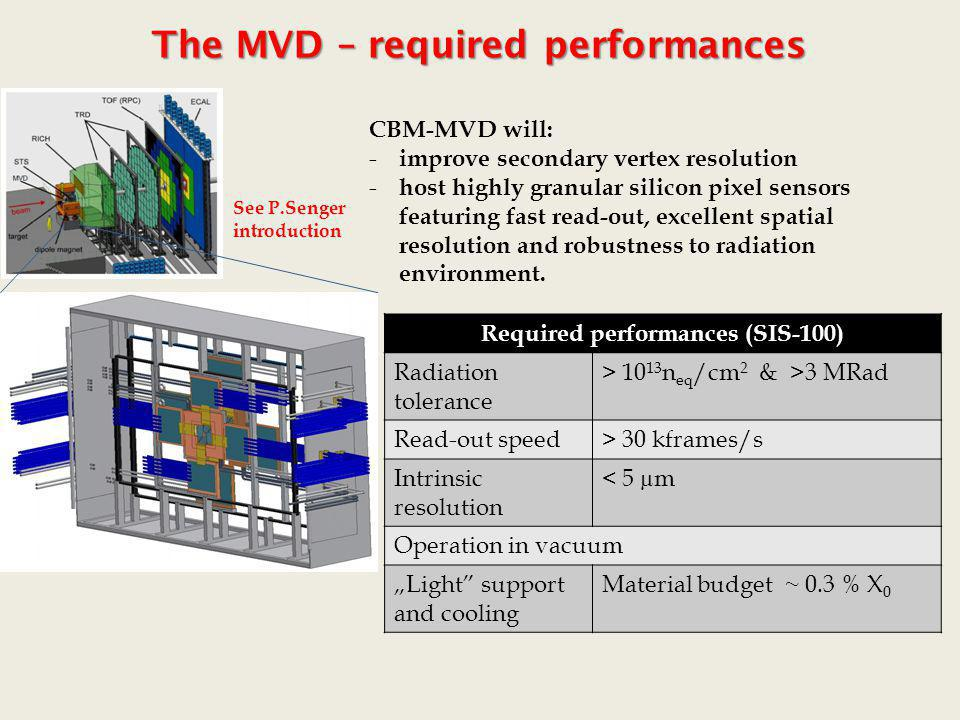 The MVD – required performances