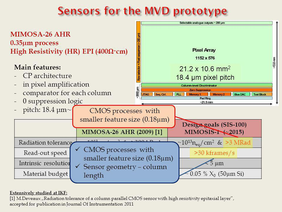 Sensors for the MVD prototype Achieved performances