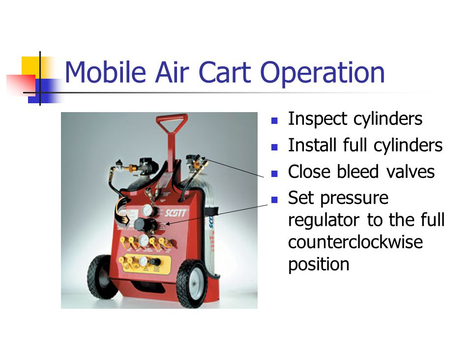 Mobile Air Cart Operation