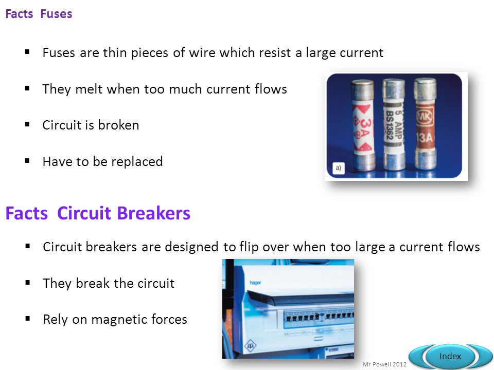 Facts Circuit Breakers