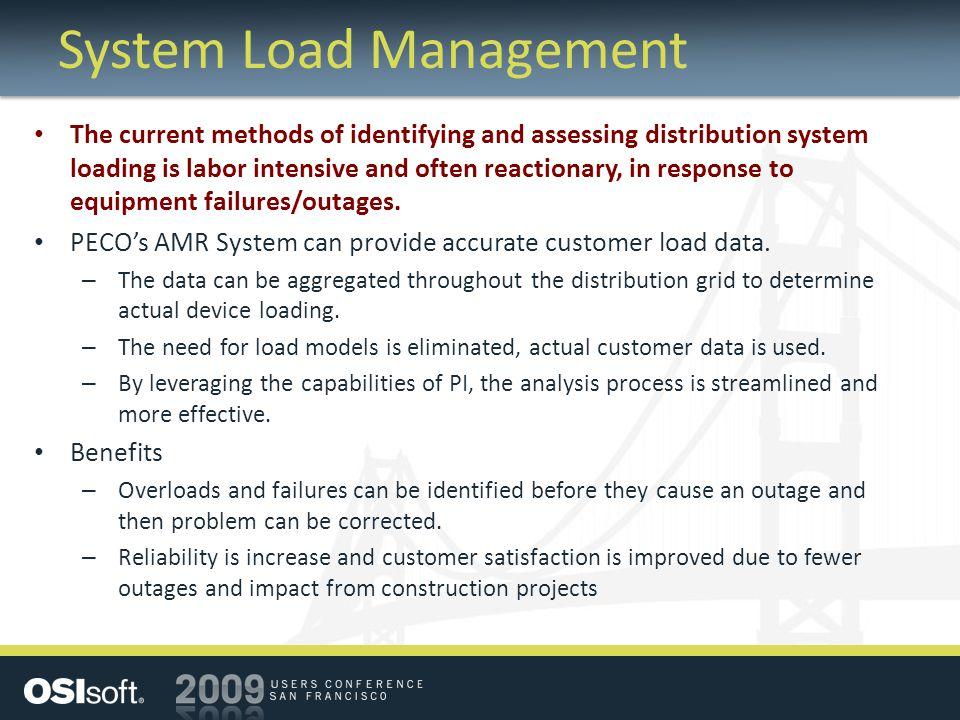 System Load Management