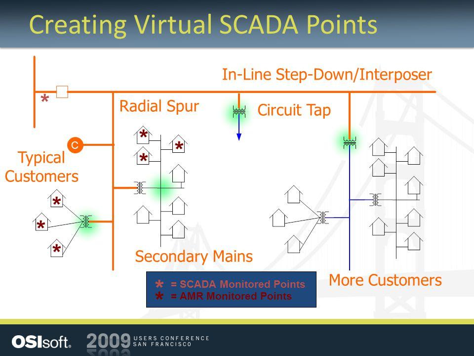 Creating Virtual SCADA Points