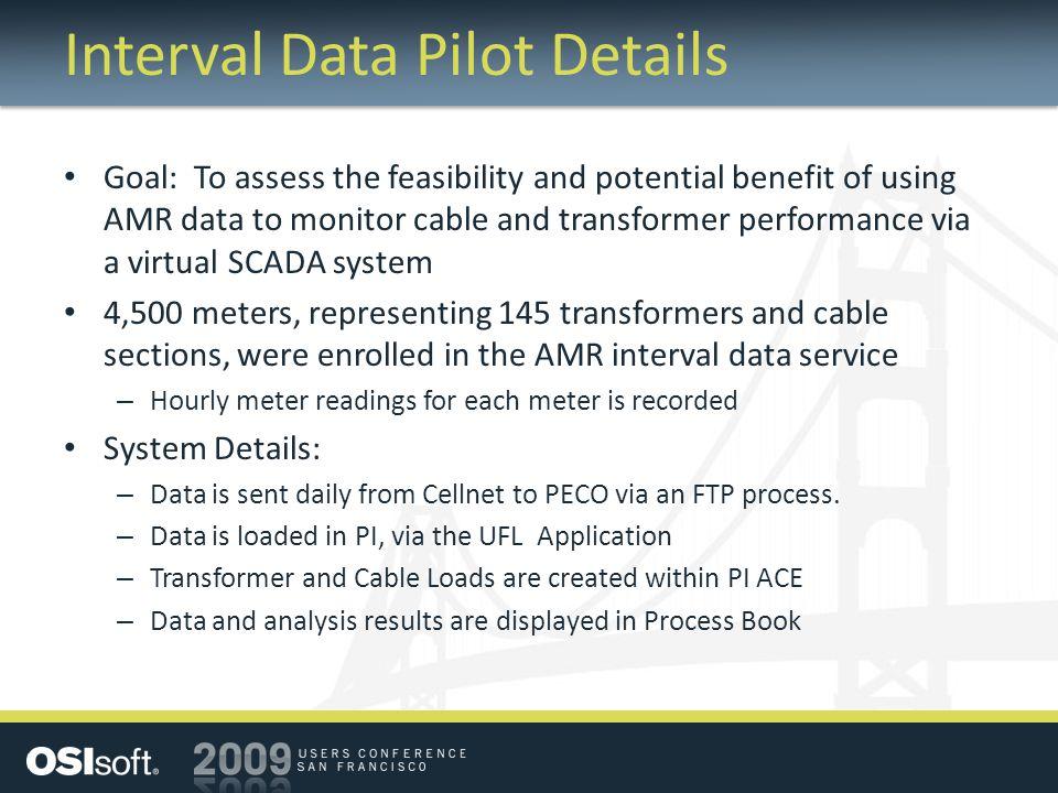 Interval Data Pilot Details