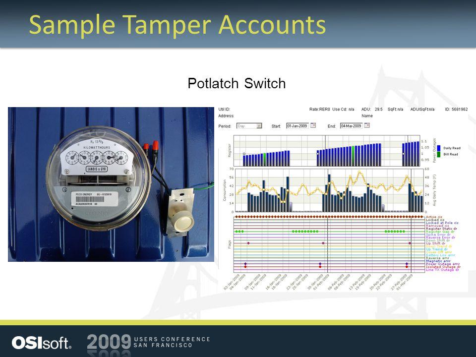 Sample Tamper Accounts