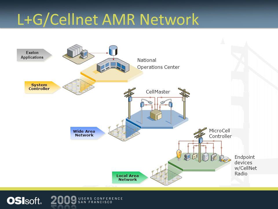 L+G/Cellnet AMR Network