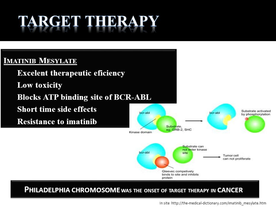 Philadelphia chromosome was the onset of target therapy in cancer