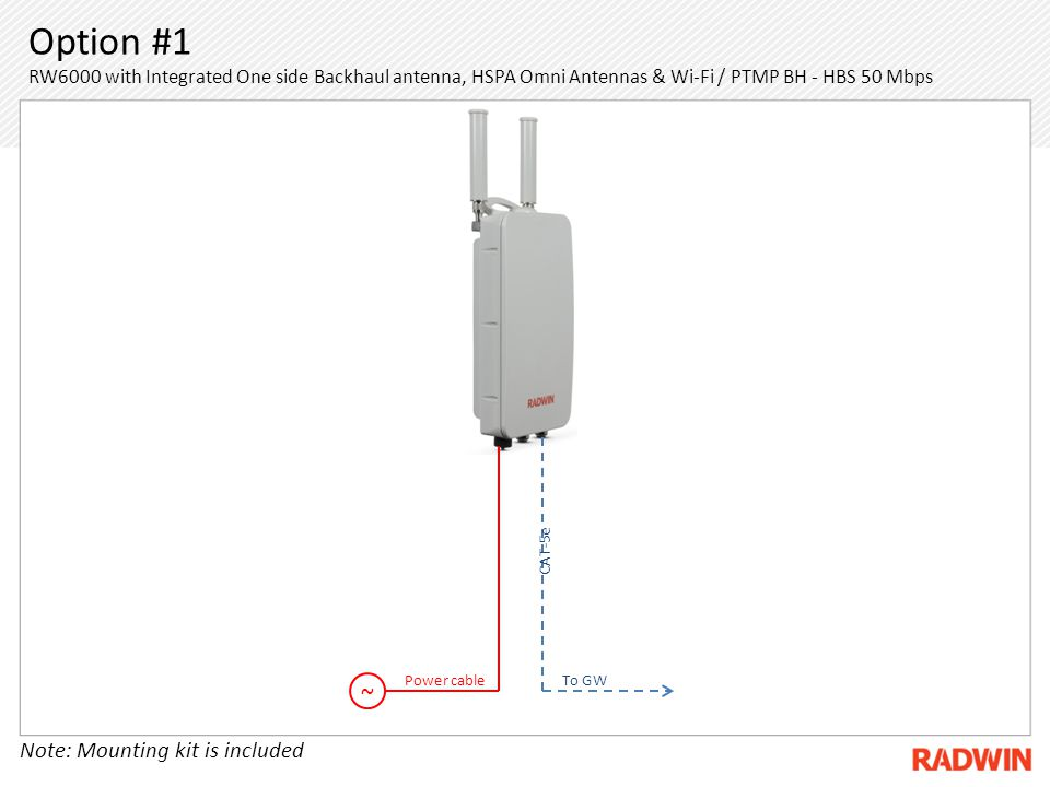 Option #1 RW6000 with Integrated One side Backhaul antenna, HSPA Omni Antennas & Wi-Fi / PTMP BH - HBS 50 Mbps