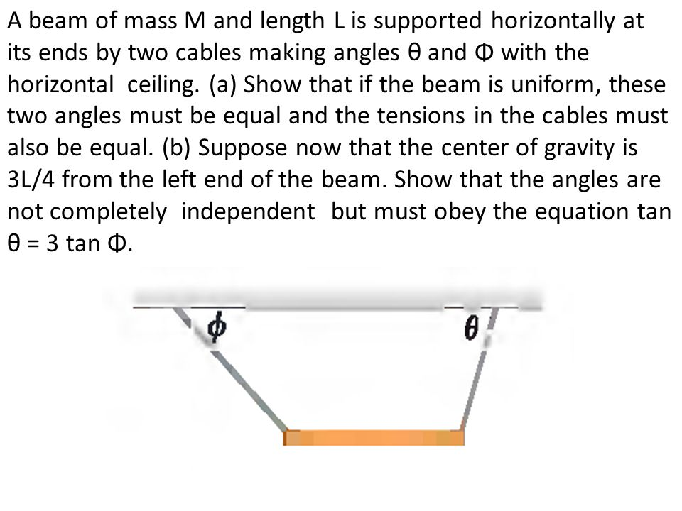 A beam of mass M and length L is supported horizontally at its ends by two cables making angles θ and Φ with the horizontal ceiling.