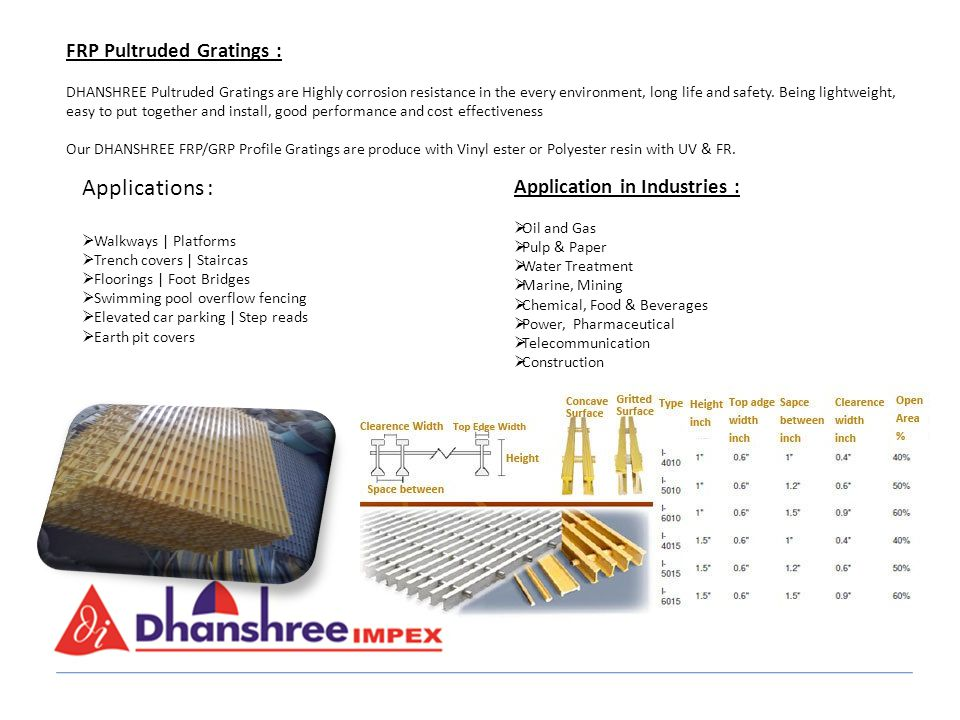 Applications : FRP Pultruded Gratings : Application in Industries :