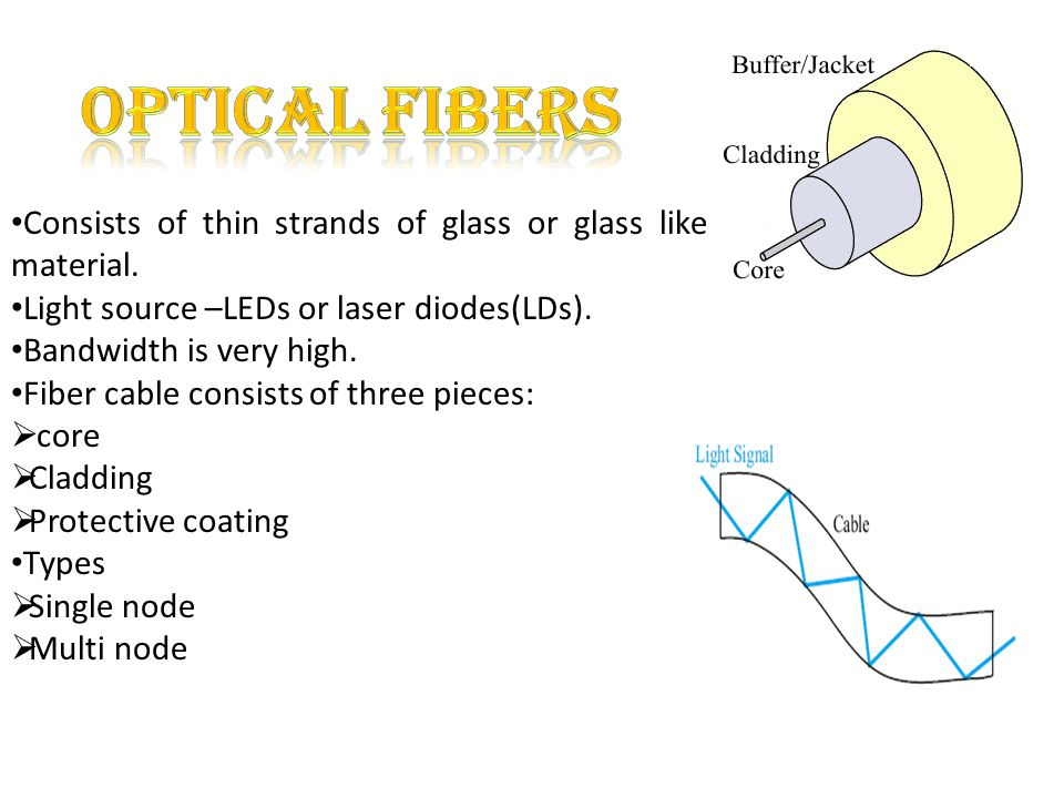 Optical fibers Consists of thin strands of glass or glass like material. Light source –LEDs or laser diodes(LDs).