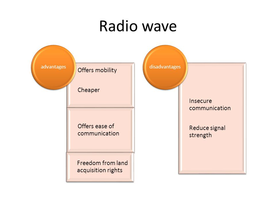 Radio wave advantages Cheaper Offers mobility