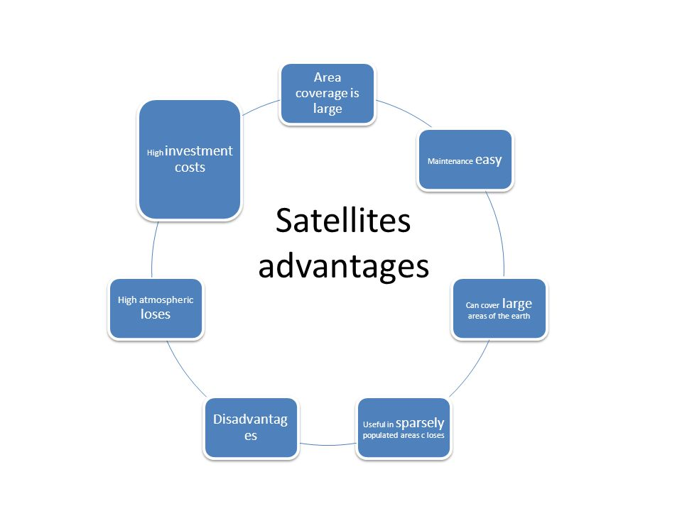 Satellites advantages