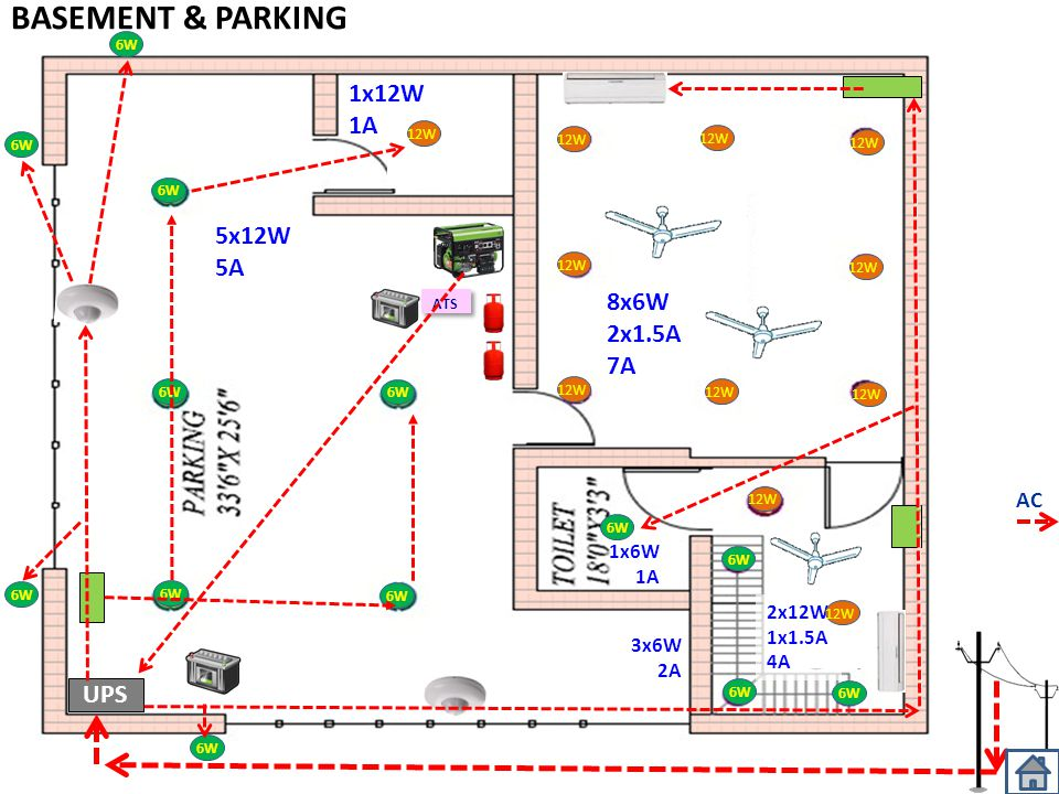 BASEMENT & PARKING 1x12W 1A 5x12W 5A 8x6W 2x1.5A 7A UPS AC 1x6W 1A