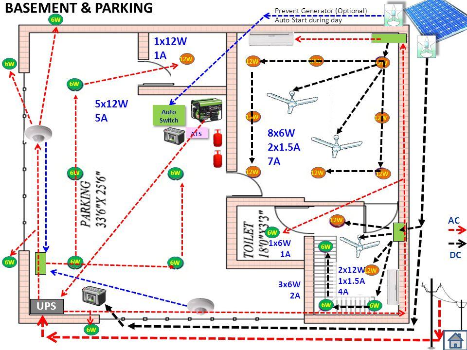 BASEMENT & PARKING 1x12W 1A 5x12W 5A 8x6W 2x1.5A 7A UPS AC DC 1x6W 1A