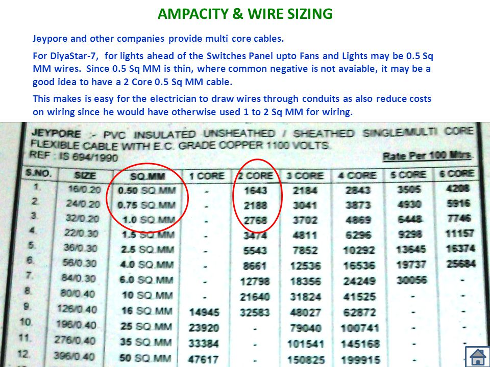 AMPACITY & WIRE SIZING Jeypore and other companies provide multi core cables.
