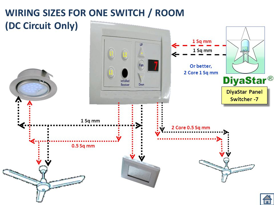 WIRING SIZES FOR ONE SWITCH / ROOM (DC Circuit Only)