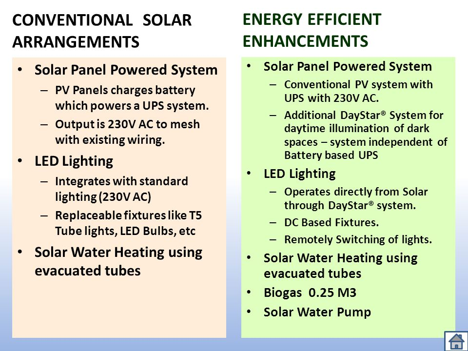 CONVENTIONAL SOLAR ARRANGEMENTS