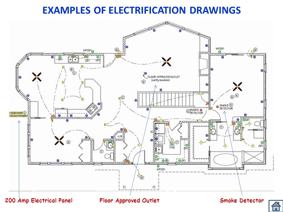 EXAMPLES OF ELECTRIFICATION DRAWINGS