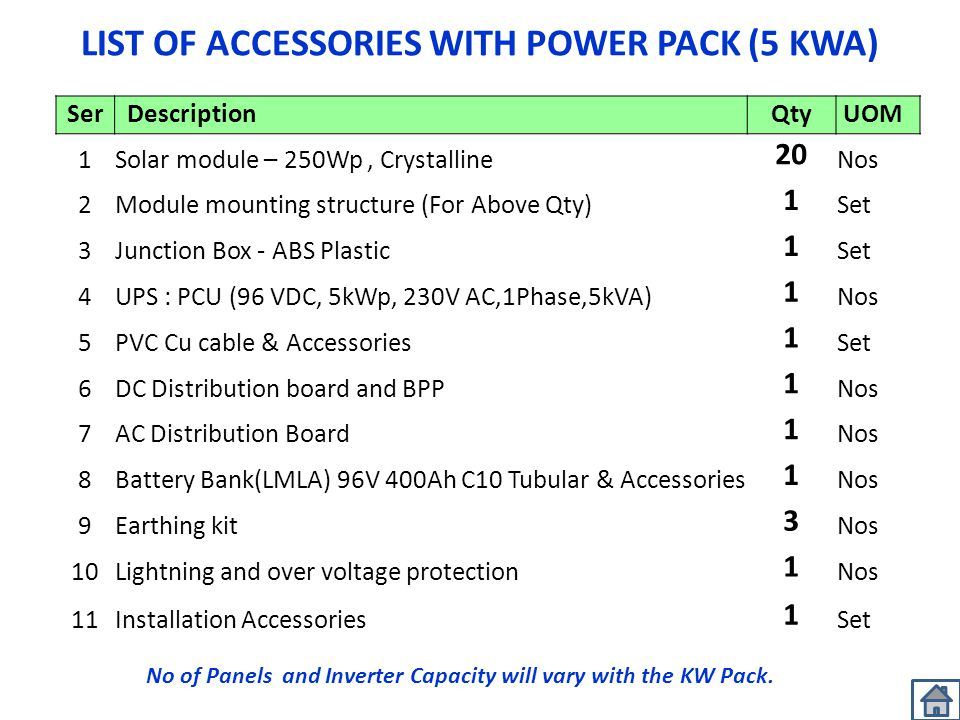 LIST OF ACCESSORIES WITH POWER PACK (5 KWA)