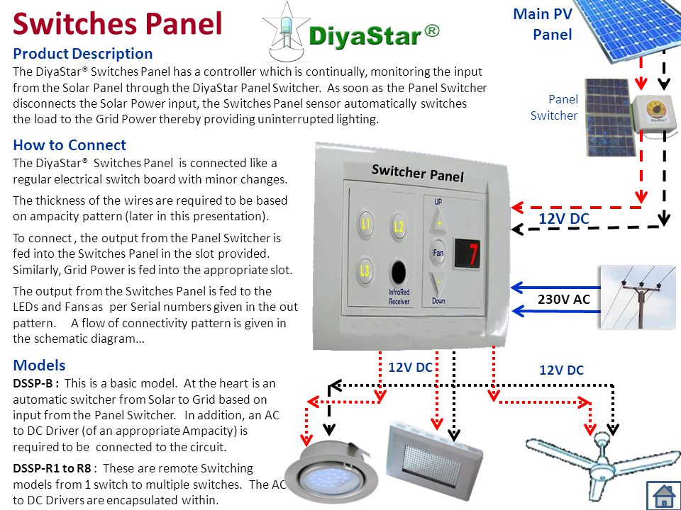 Switches Panel Main PV Panel Product Description How to Connect 12V DC