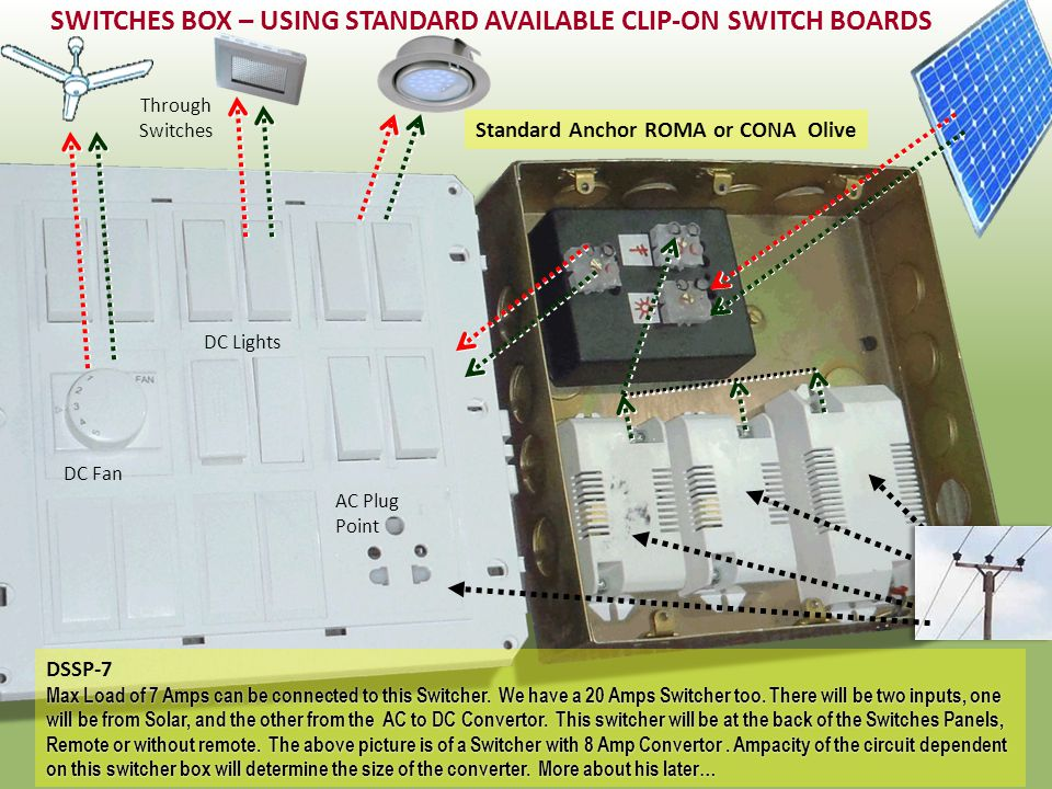 SWITCHES BOX – USING STANDARD AVAILABLE CLIP-ON SWITCH BOARDS