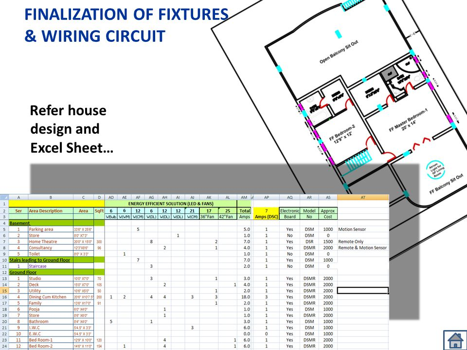 FINALIZATION OF FIXTURES & WIRING CIRCUIT