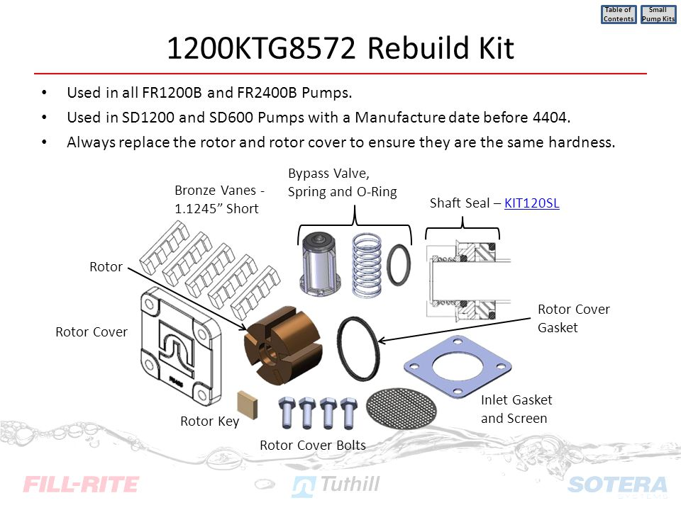 1200KTG8572 Rebuild Kit Used in all FR1200B and FR2400B Pumps.