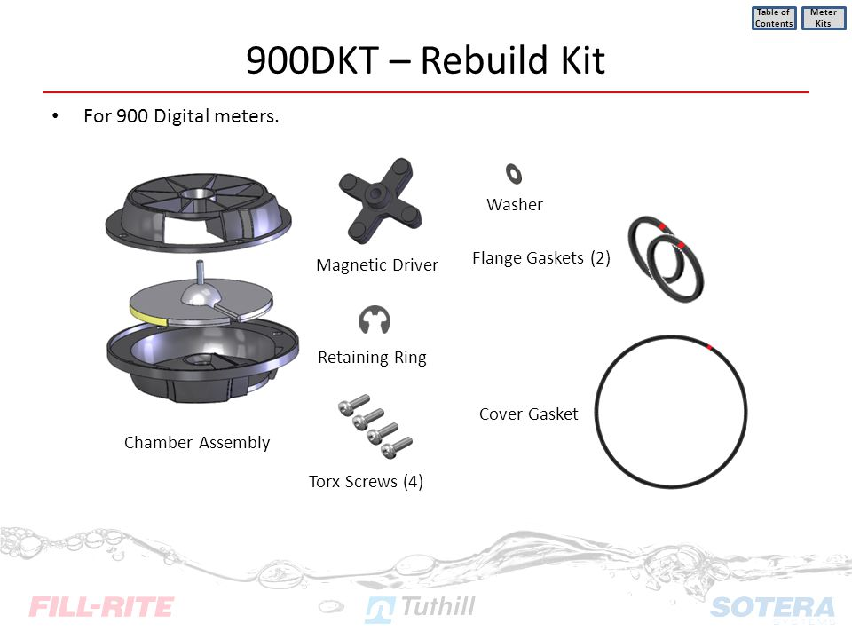 900DKT – Rebuild Kit For 900 Digital meters. Washer Flange Gaskets (2)