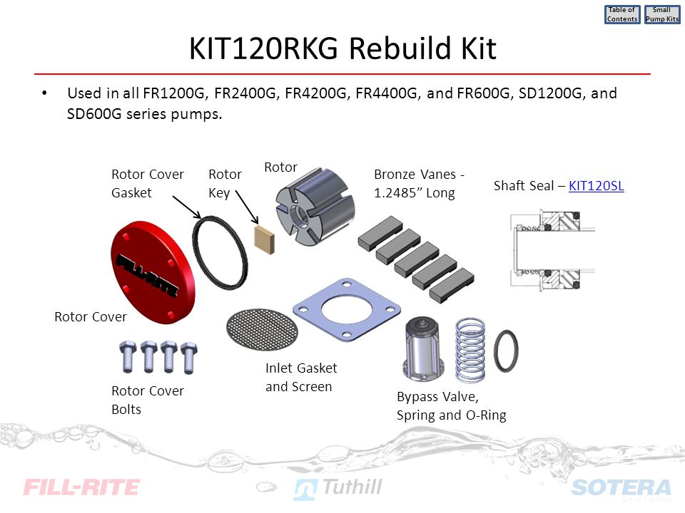 Table of Contents Small Pump Kits. KIT120RKG Rebuild Kit.