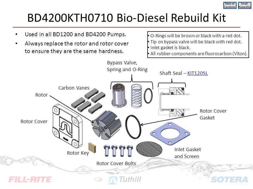 BD4200KTH0710 Bio-Diesel Rebuild Kit
