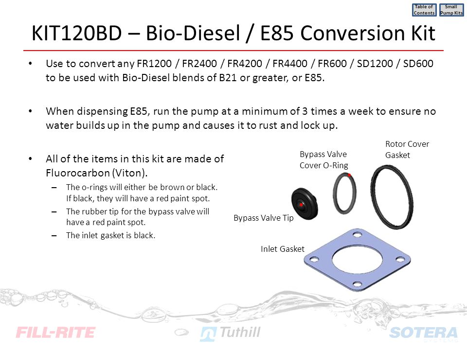 KIT120BD – Bio-Diesel / E85 Conversion Kit