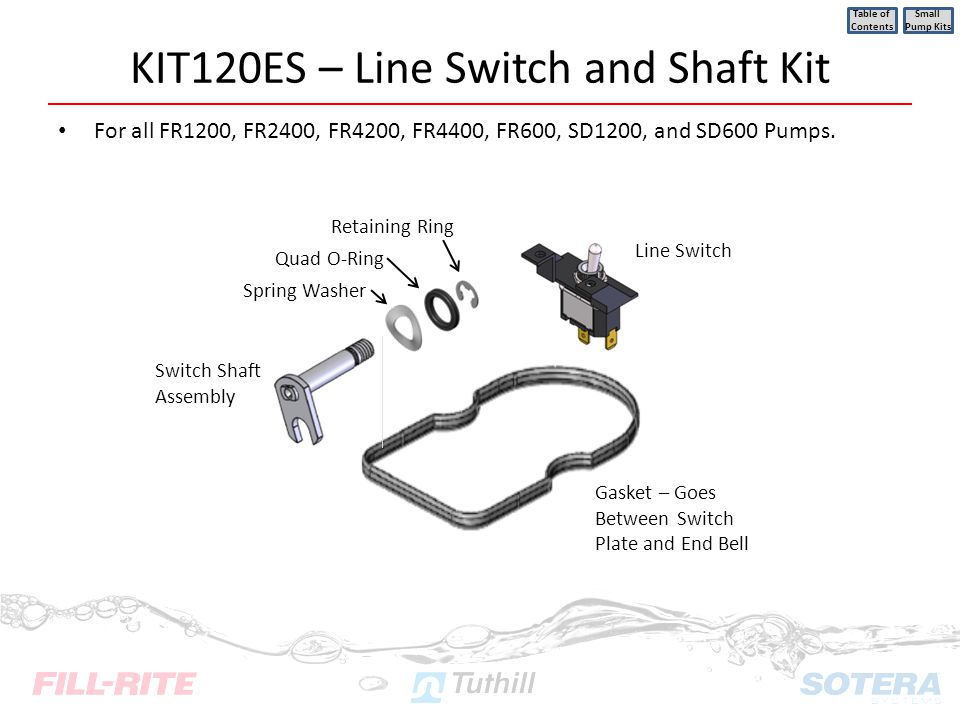 KIT120ES – Line Switch and Shaft Kit