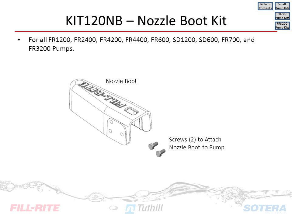 Table of Contents Small Pump Kits. KIT120NB – Nozzle Boot Kit. FR700 Pump Kits. FR3200 Pump Kits.