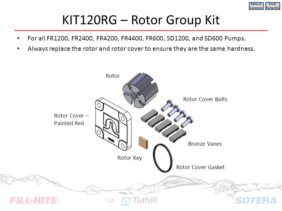 Table of Contents Small Pump Kits. KIT120RG – Rotor Group Kit. For all FR1200, FR2400, FR4200, FR4400, FR600, SD1200, and SD600 Pumps.