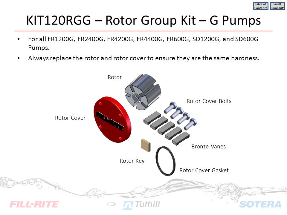 KIT120RGG – Rotor Group Kit – G Pumps