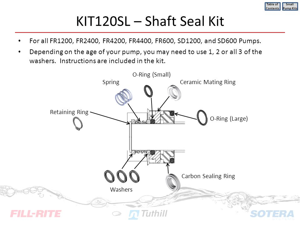 Table of Contents Small Pump Kits. KIT120SL – Shaft Seal Kit. For all FR1200, FR2400, FR4200, FR4400, FR600, SD1200, and SD600 Pumps.